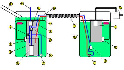 2003 - 2004: Service Information: Fuel Tank Systemteamzr1.com